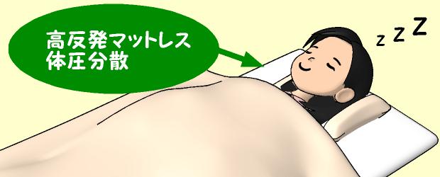 腰痛や背中痛に優しいマットレスや寝具の選び方